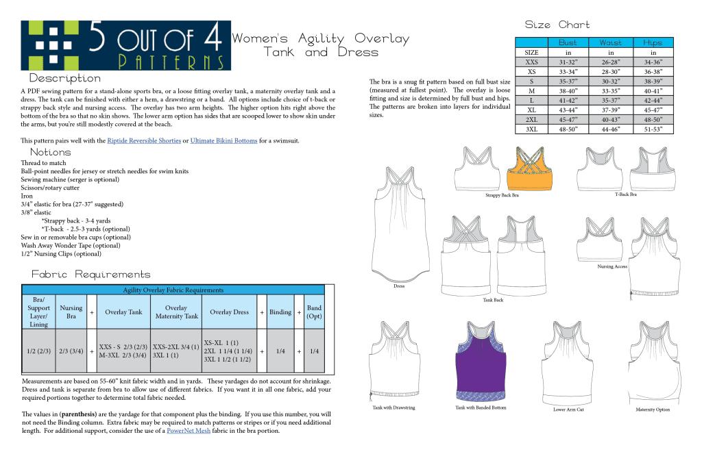 5oo4-Agility-Overlay-Info-Page